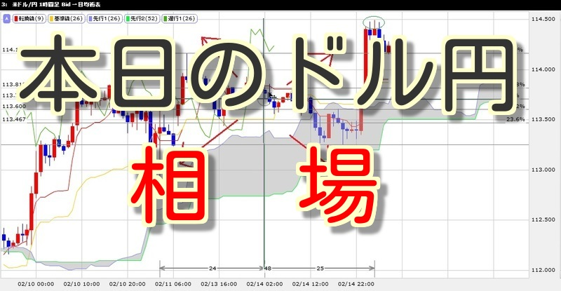2018年2月23日本日のドル円相場分析と今後の予測展開図(一目均衡表&フィボ 1時間足)