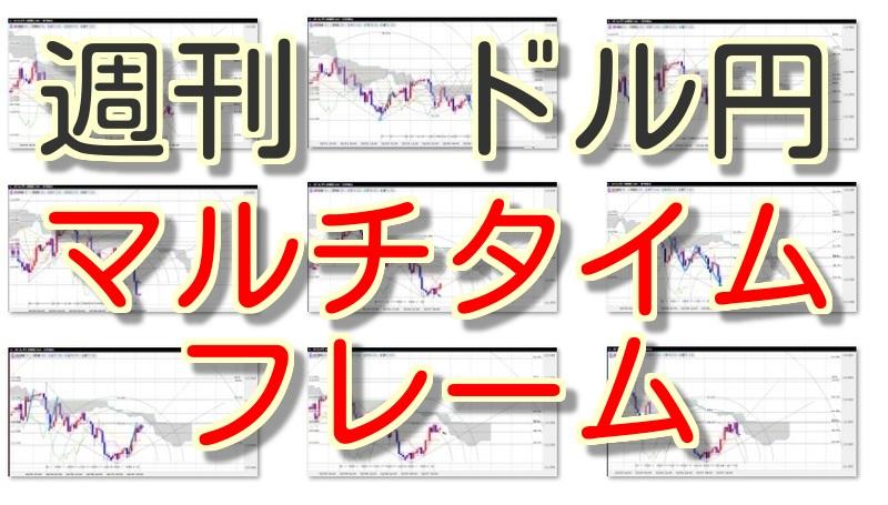 2018年4月15日週刊ドル円相場マルチタイムフレーム分析とフィボ位置(一目均衡表&フィボナッチリトレースメント)